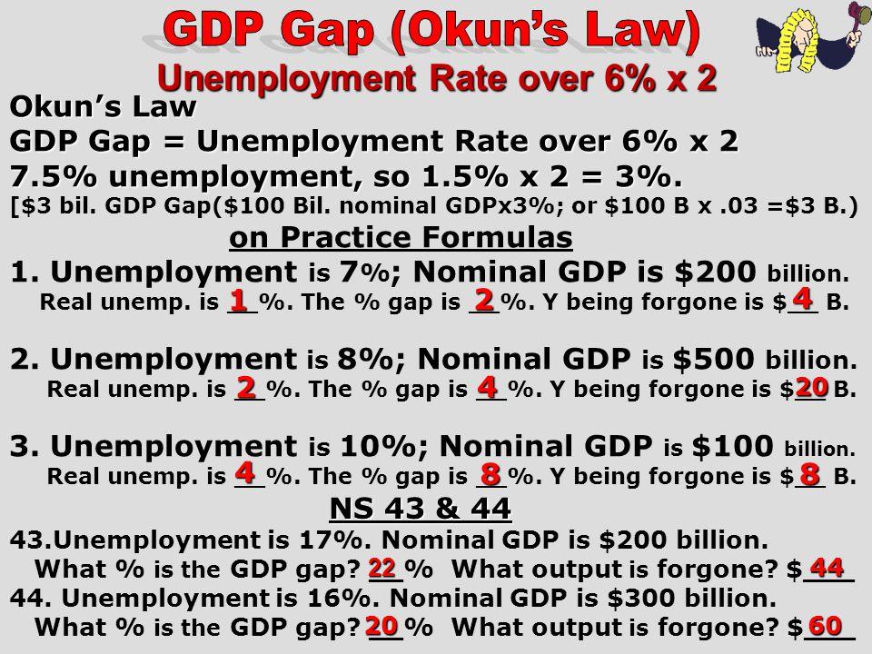 Nominal GDP is $100 b illionAnd if it were $ 300 b illion Unemployment [Lets say that Nominal GDP is $100 b illion.][And if it were $ 300 b illion?] R