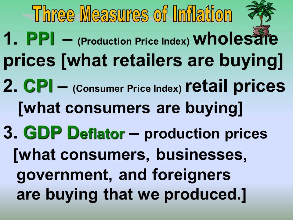 [good news–job gains; good news–disinflation] AD AS 1 PL 1 Y*Y*Y*Y* PL 2 Y2Y2Y2Y2 $1.50 AS 2