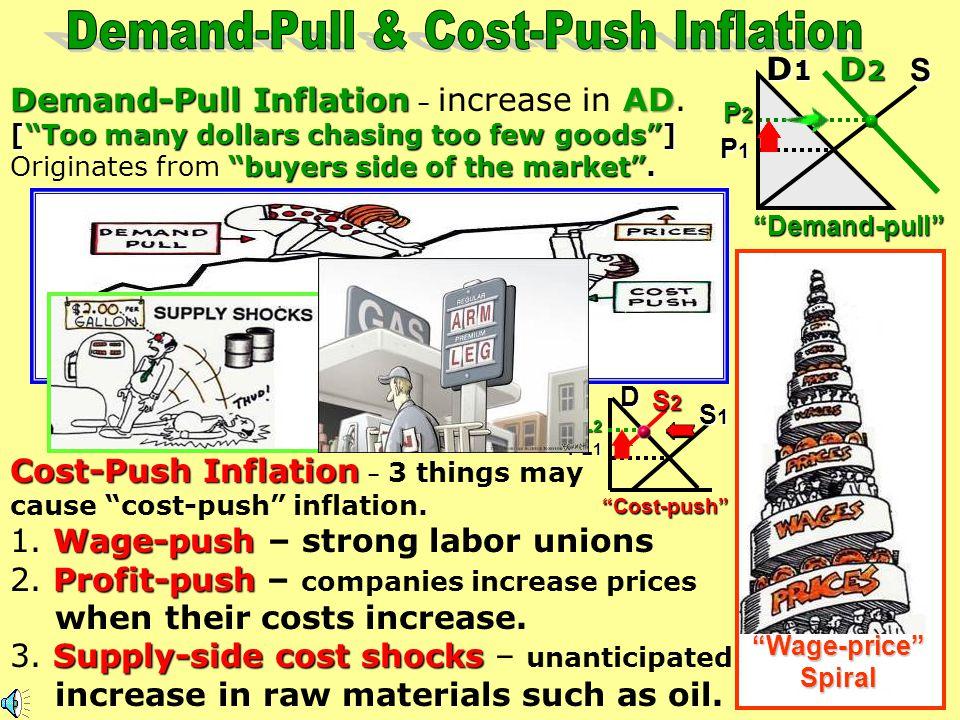 1962 Prices2011 Prices [National Debt - $286 billion] [National Debt - $$ ] 1962 Prices v. 2011 Prices [National Debt - $286 billion] [National Debt -