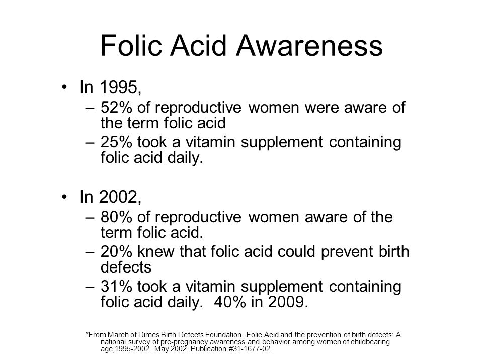 Folic Acid Awareness In 1995, –52% of reproductive women were aware of the term folic acid –25% took a vitamin supplement containing folic acid daily.