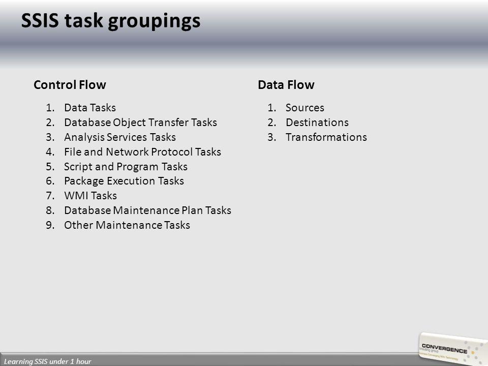 Control FlowData Flow 1.Data Tasks 2.Database Object Transfer Tasks 3.Analysis Services Tasks 4.File and Network Protocol Tasks 5.Script and Program Tasks 6.Package Execution Tasks 7.WMI Tasks 8.Database Maintenance Plan Tasks 9.Other Maintenance Tasks 1.Sources 2.Destinations 3.Transformations