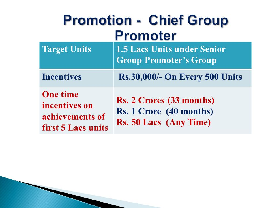 Target Units1.5 Lacs Units under Senior Group Promoters Group Incentives Rs.30,000/- On Every 500 Units One time incentives on achievements of first 5 Lacs units Rs.