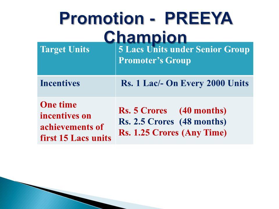 Target Units5 Lacs Units under Senior Group Promoters Group Incentives Rs.