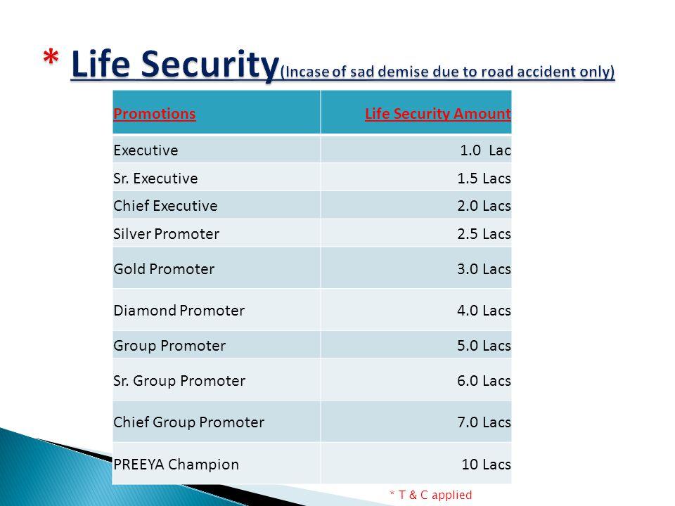 PromotionsLife Security Amount Executive1.0 Lac Sr.