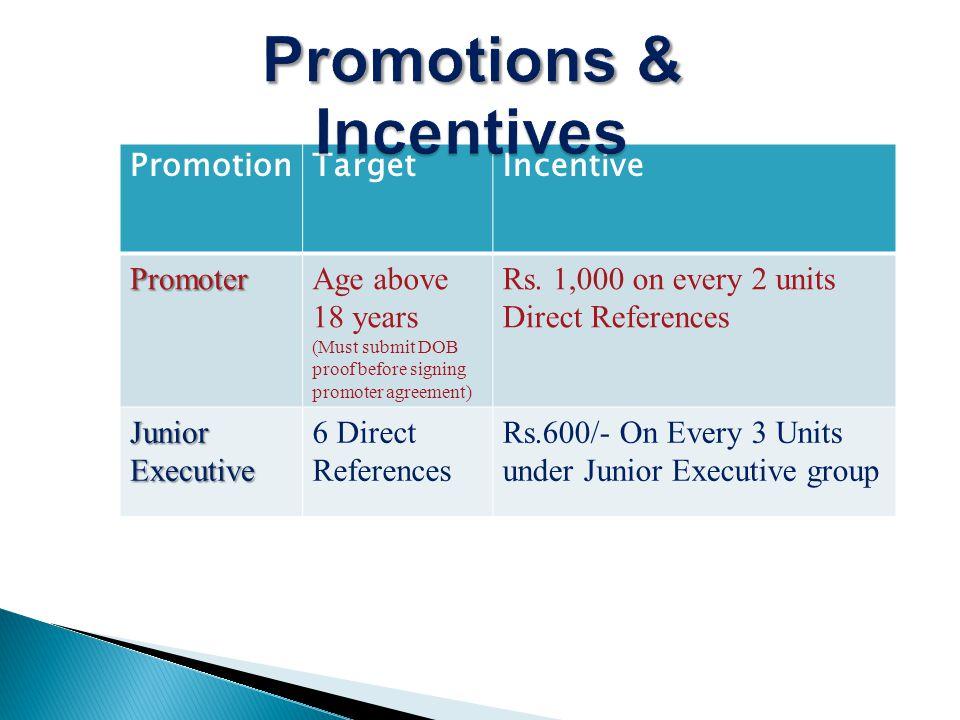 Target Units 15 Units under Junior Executives Group Incentives Rs.750/- On Every 5 Units Educational Program Common Training Program - Basic