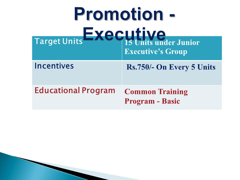 Target Units 50 Units under Executives Group Incentives Rs.1500/- On Every 10 Units One time incentives on achievements of first 150 units Rs.