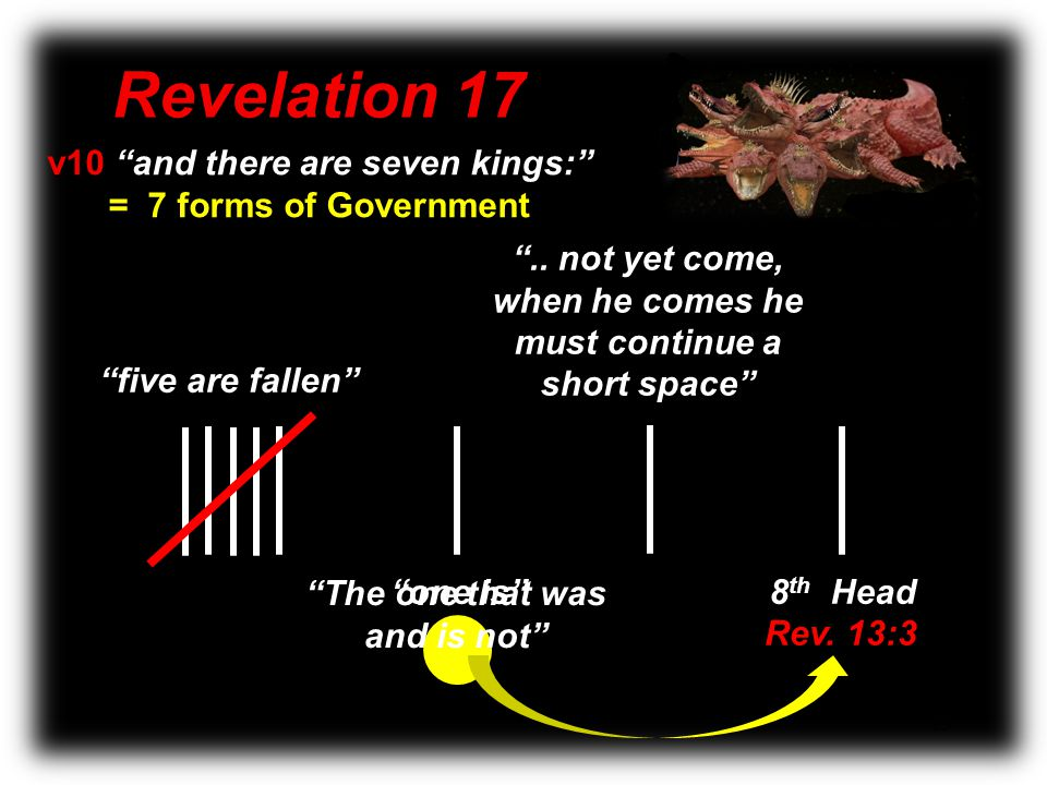 13 Revelation 17 v10 and there are seven kings: = 7 forms of Government five are fallen one is..