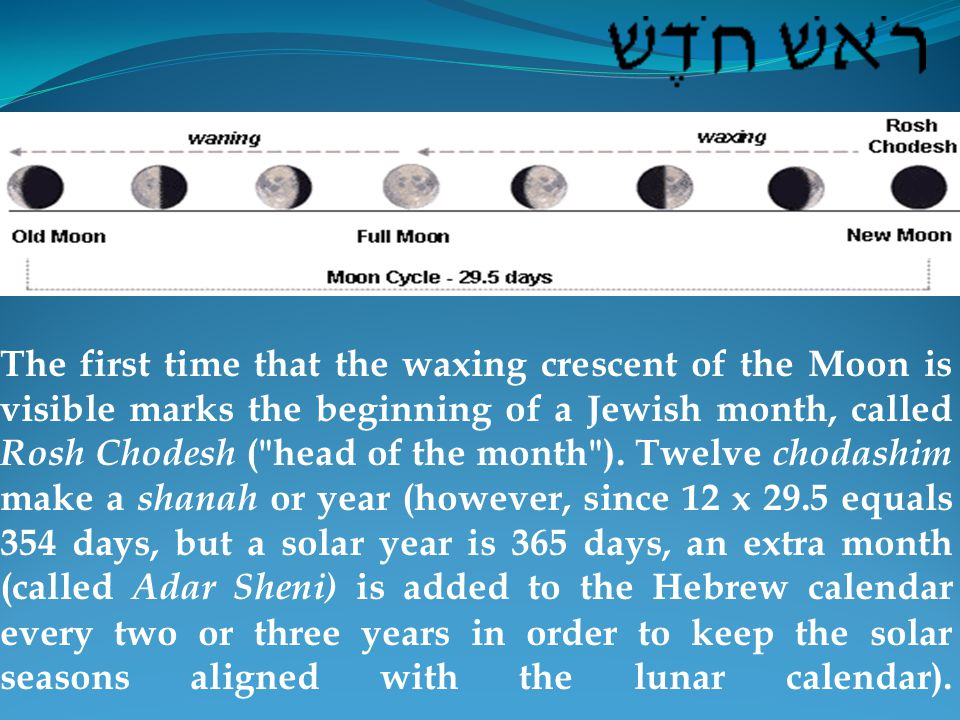 The first time that the waxing crescent of the Moon is visible marks the beginning of a Jewish month, called Rosh Chodesh ( head of the month ).