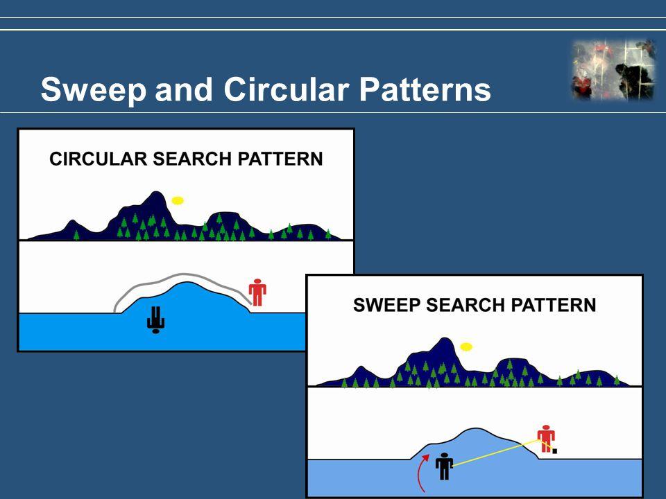 Sweep and Circular Patterns