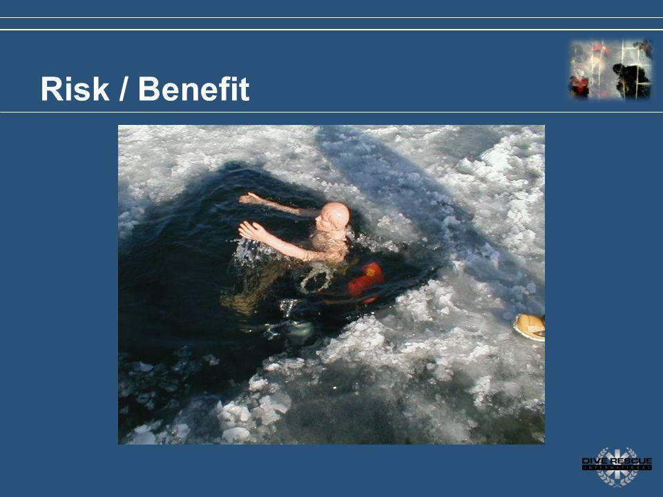Risk / Benefit