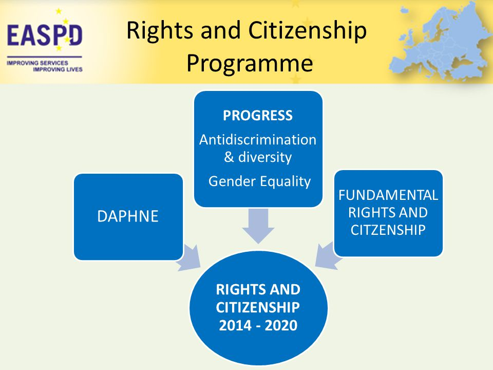 Rights and Citizenship Programme RIGHTS AND CITIZENSHIP 2014 - 2020 DAPHNE PROGRESS Antidiscrimination & diversity Gender Equality FUNDAMENTAL RIGHTS