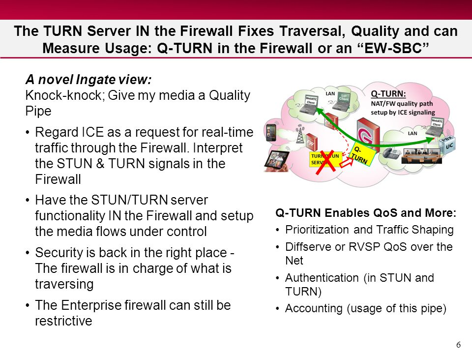 6 The TURN Server IN the Firewall Fixes Traversal, Quality and can Measure Usage: Q-TURN in the Firewall or an EW-SBC A novel Ingate view: Knock-knock; Give my media a Quality Pipe Regard ICE as a request for real-time traffic through the Firewall.