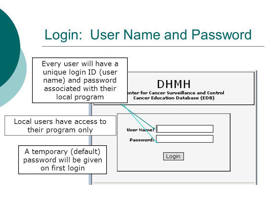 Login: User Name and Password Every user will have a unique login ID (user name) and password associated with their local program A temporary (default