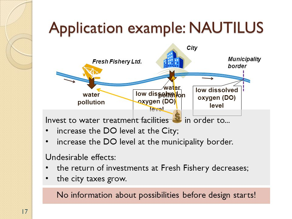 Application example: NAUTILUS 17 Fresh Fishery Ltd. City Municipality border water pollution low dissolved oxygen (DO) level Invest to water treatment