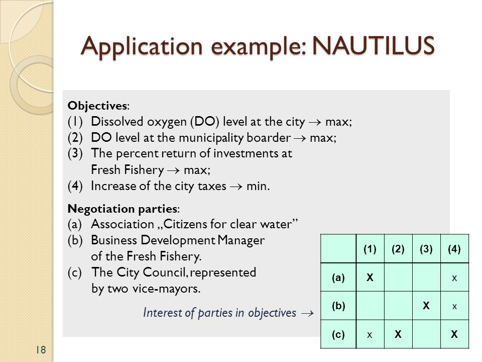 Application example: NAUTILUS 18 Objectives: (1)Dissolved oxygen (DO) level at the city max; (2)DO level at the municipality boarder max; (3)The perce