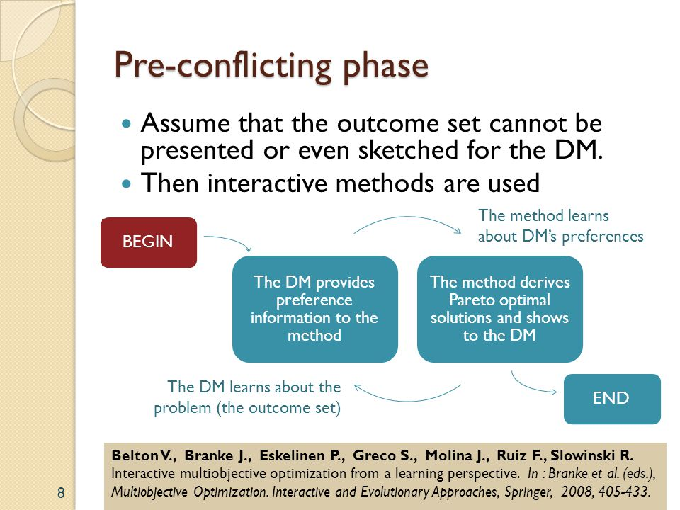 Pre-conflicting phase Assume that the outcome set cannot be presented or even sketched for the DM.
