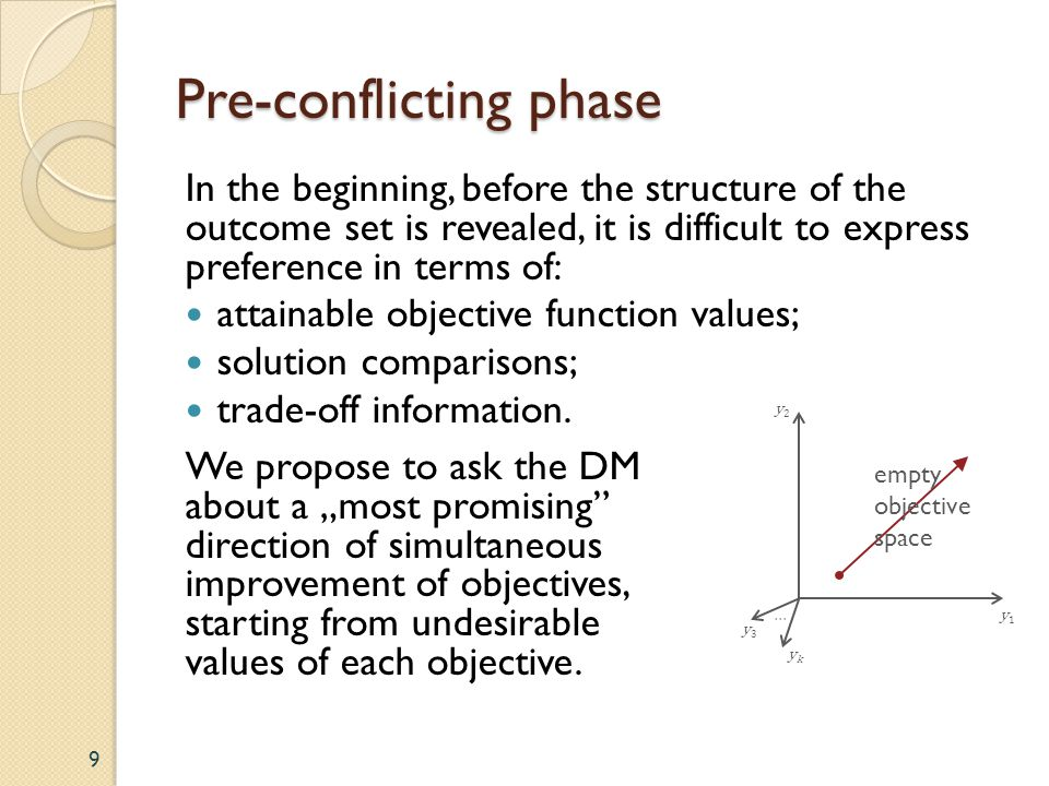 Pre-conflicting phase In the beginning, before the structure of the outcome set is revealed, it is difficult to express preference in terms of: attainable objective function values; solution comparisons; trade-off information.