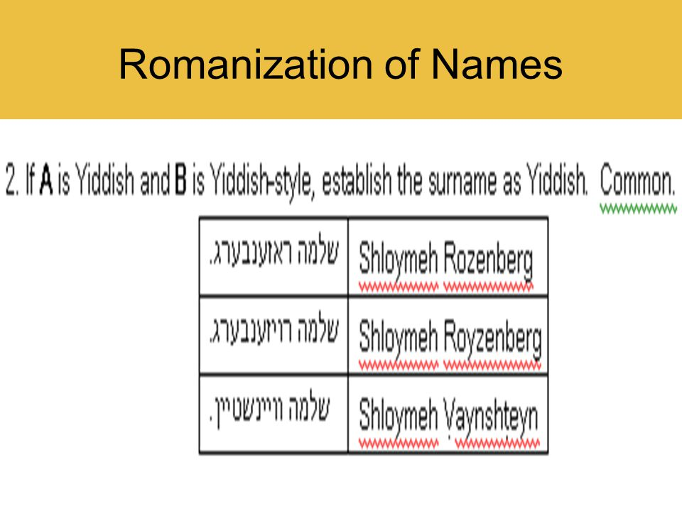 188 Romanization of Names
