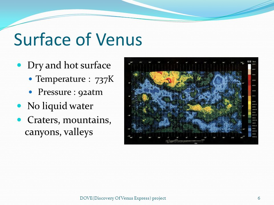 Surface of Venus Dry and hot surface Temperature : 737K Pressure : 92atm No liquid water Craters, mountains, canyons, valleys DOVE(Discovery Of Venus