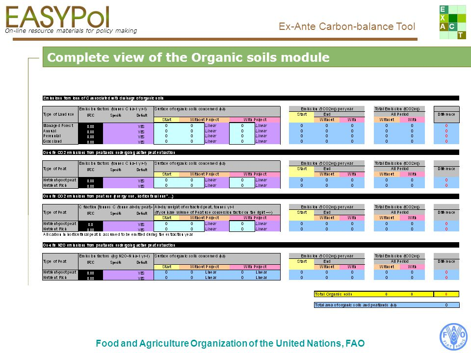 On-line resource materials for policy making Ex-Ante Carbon-balance Tool Food and Agriculture Organization of the United Nations, FAO How filling it...