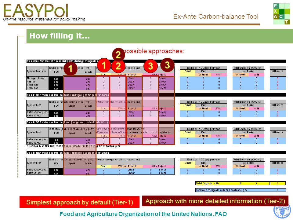 On-line resource materials for policy making Ex-Ante Carbon-balance Tool Food and Agriculture Organization of the United Nations, FAO Step by step...4/4 N 2 O emissions due to active peat extraction According to IPCC, two kinds of peatland can be under use Proposed IPCC default factors depending on climate zone Possibility for the user to affect its own ad-hoc factor The tool accounts automatically the area provided by the user in the previous box called accounting the CO2 emissions