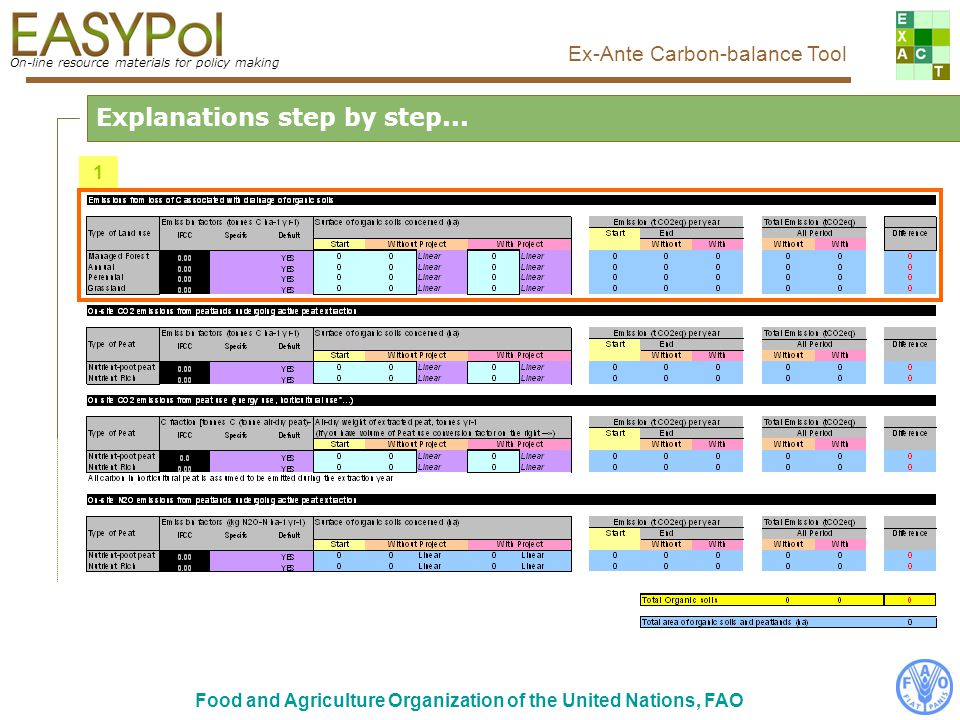 On-line resource materials for policy making Ex-Ante Carbon-balance Tool Food and Agriculture Organization of the United Nations, FAO Step by step...1/4 Drainage of organic soils Proposed IPCC default factors depending on climate zone Land uses that will be under drainage Possibility for the user to affect its own ad-hoc factor Area that is drained to be filled by the user Dynamic of drainage adoption By default, the adoption of practices is considered as linear.