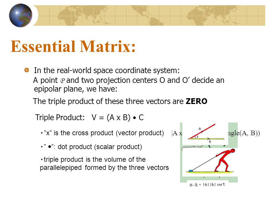Essential Matrix: In the real-world space coordinate system: A point P and two projection centers O and O decide an epipolar plane, we have: The tripl
