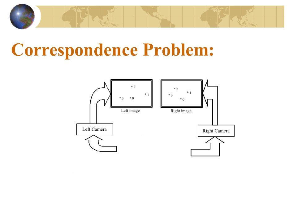 Correspondence Problem:
