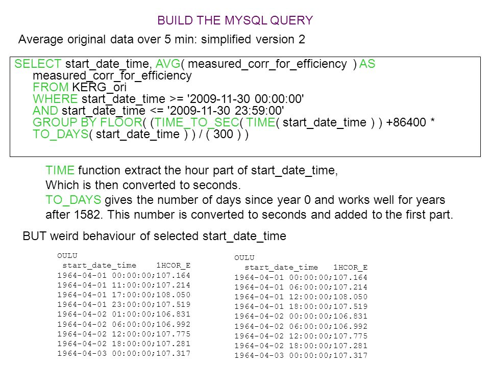 SELECT start_date_time, AVG( measured_corr_for_efficiency ) AS measured_corr_for_efficiency FROM KERG_ori WHERE start_date_time >= '2009-11-30 00:00:0