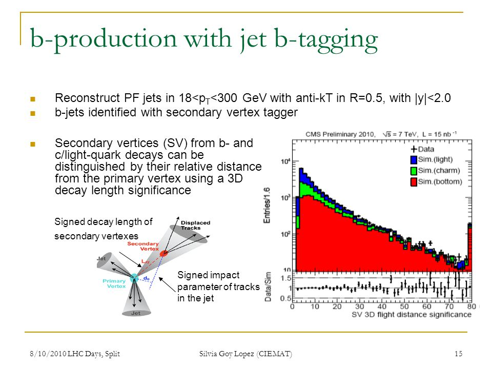 8/10/2010 LHC Days, Split Silvia Goy Lopez (CIEMAT) 15 b-production with jet b-tagging Signed decay length of secondary vertexes Signed impact paramet