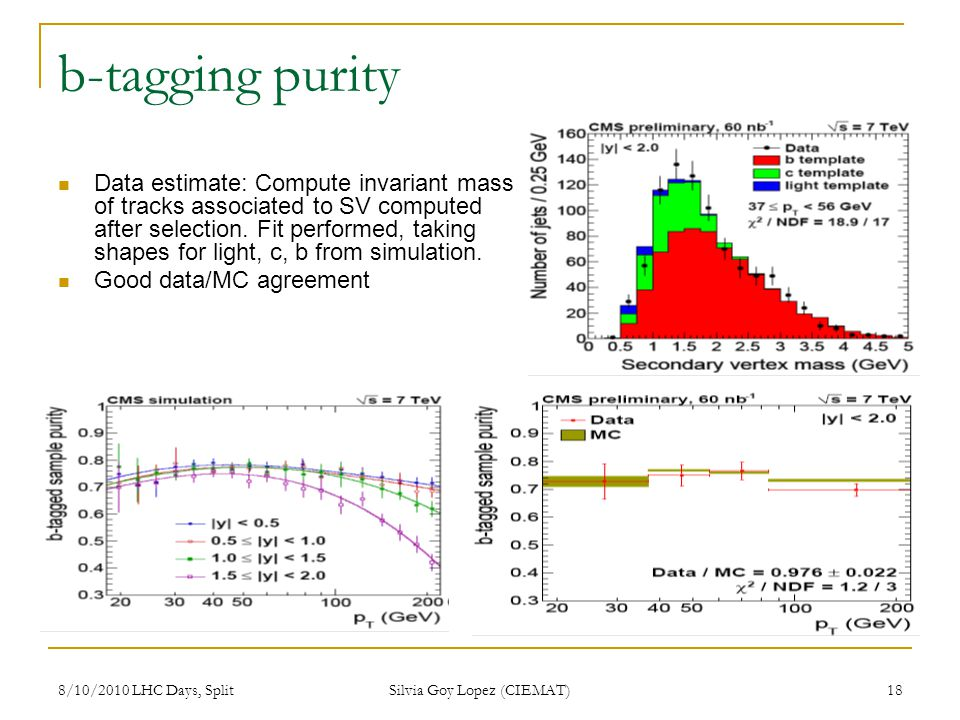 8/10/2010 LHC Days, Split Silvia Goy Lopez (CIEMAT) 18 b-tagging purity Data estimate: Compute invariant mass of tracks associated to SV computed afte