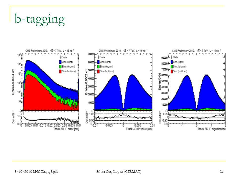 8/10/2010 LHC Days, Split Silvia Goy Lopez (CIEMAT) 26 b-tagging