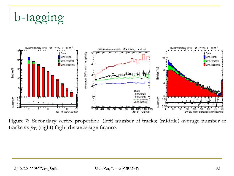 8/10/2010 LHC Days, Split Silvia Goy Lopez (CIEMAT) 28 b-tagging
