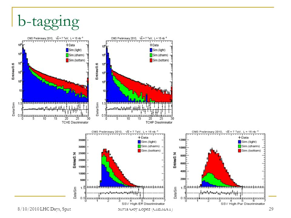 8/10/2010 LHC Days, Split Silvia Goy Lopez (CIEMAT) 29 b-tagging