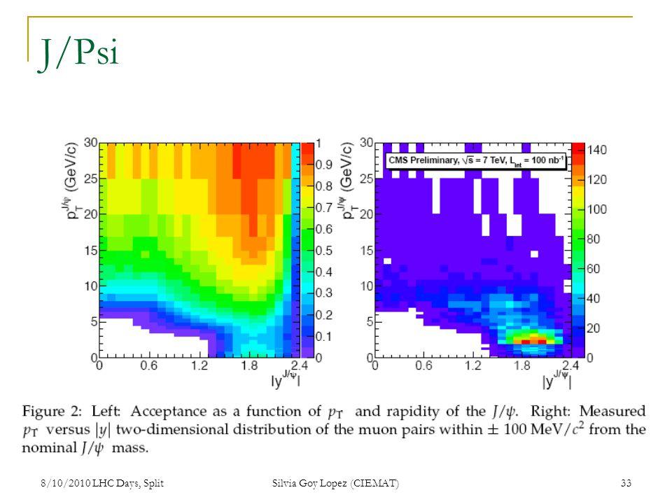 8/10/2010 LHC Days, Split Silvia Goy Lopez (CIEMAT) 33 J/Psi