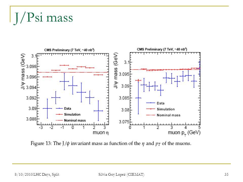 8/10/2010 LHC Days, Split Silvia Goy Lopez (CIEMAT) 35 J/Psi mass