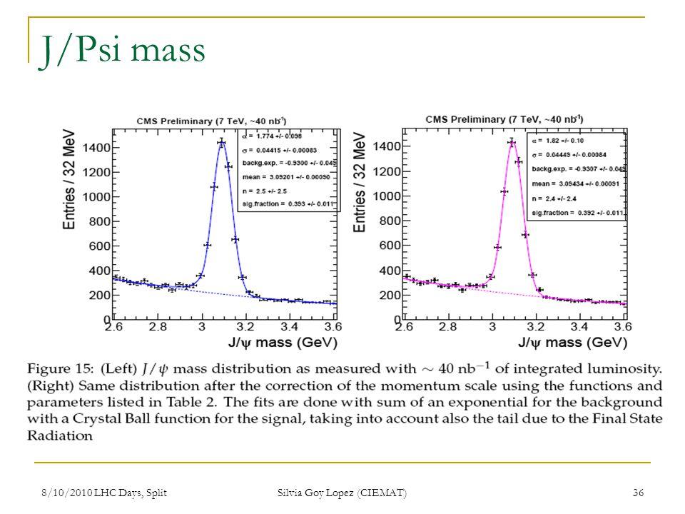 8/10/2010 LHC Days, Split Silvia Goy Lopez (CIEMAT) 36 J/Psi mass