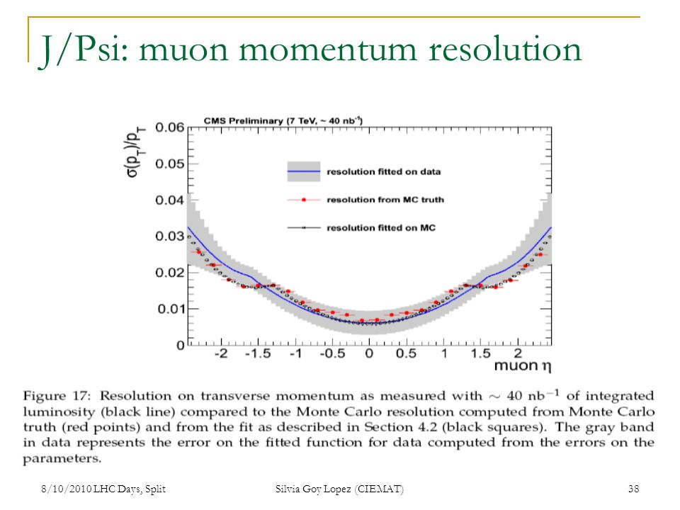 8/10/2010 LHC Days, Split Silvia Goy Lopez (CIEMAT) 38 J/Psi: muon momentum resolution