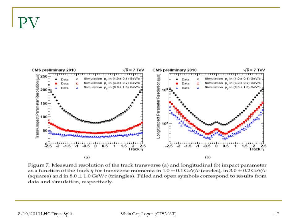 8/10/2010 LHC Days, Split Silvia Goy Lopez (CIEMAT) 47 PV