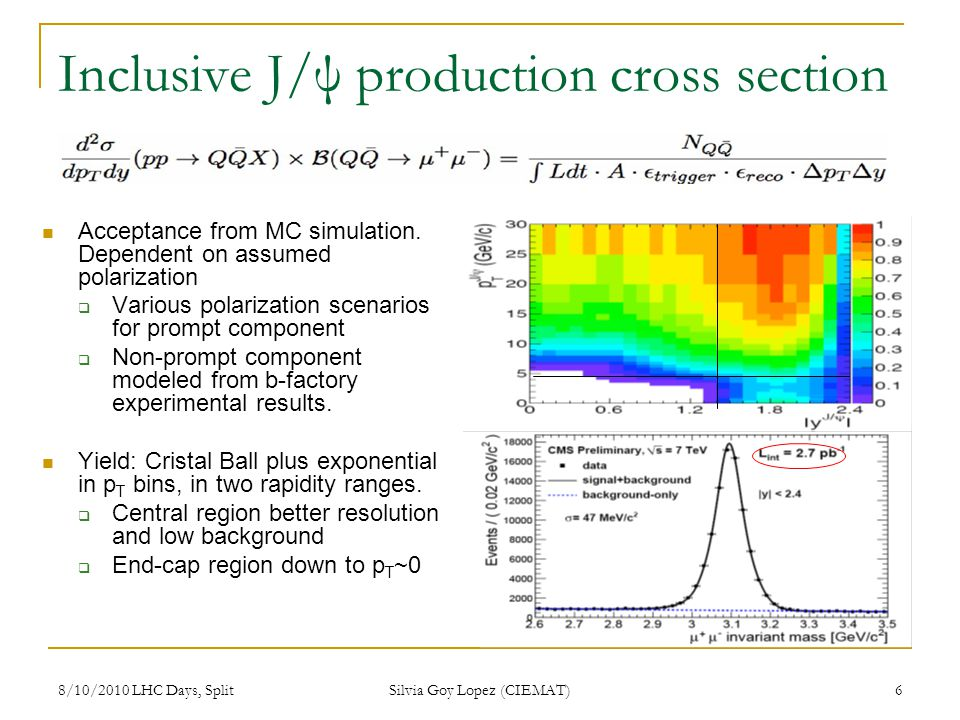8/10/2010 LHC Days, Split Silvia Goy Lopez (CIEMAT) 6 Inclusive J/ψ production cross section Acceptance from MC simulation. Dependent on assumed polar