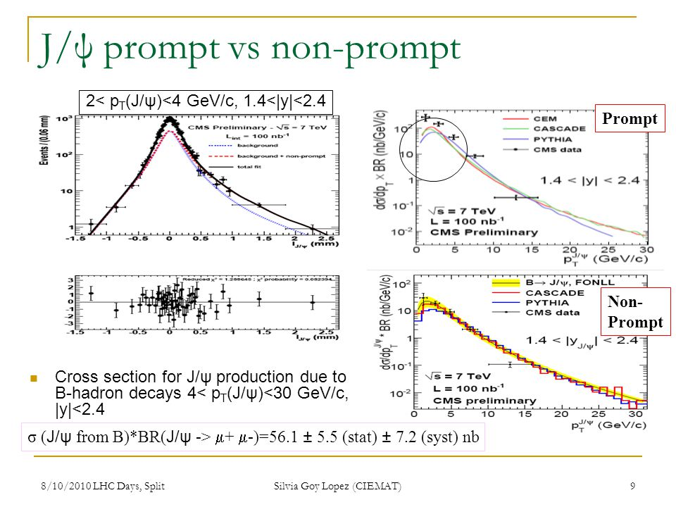 8/10/2010 LHC Days, Split Silvia Goy Lopez (CIEMAT) 9 Non- Prompt J/ψ prompt vs non-prompt Cross section for J/ψ production due to B-hadron decays 4< p T (J/ψ)<30 GeV/c, |y|<2.4 σ ( J/ψ from B)*BR( J/ψ -> + -)=56.1 ± 5.5 (stat) ± 7.2 (syst) nb Prompt 2< p T (J/ψ)<4 GeV/c, 1.4<|y|<2.4