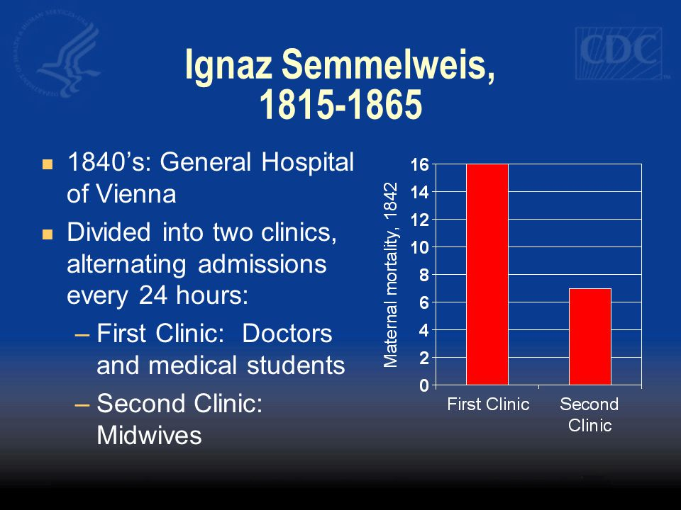 Ignaz Semmelweis, 1815-1865 1840s: General Hospital of Vienna Divided into two clinics, alternating admissions every 24 hours: –First Clinic: Doctors