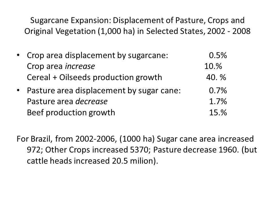 Sugarcane Expansion: Displacement of Pasture, Crops and Original Vegetation (1,000 ha) in Selected States, 2002 - 2008 Crop area displacement by sugarcane: 0.5% Crop area increase 10.% Cereal + Oilseeds production growth 40.