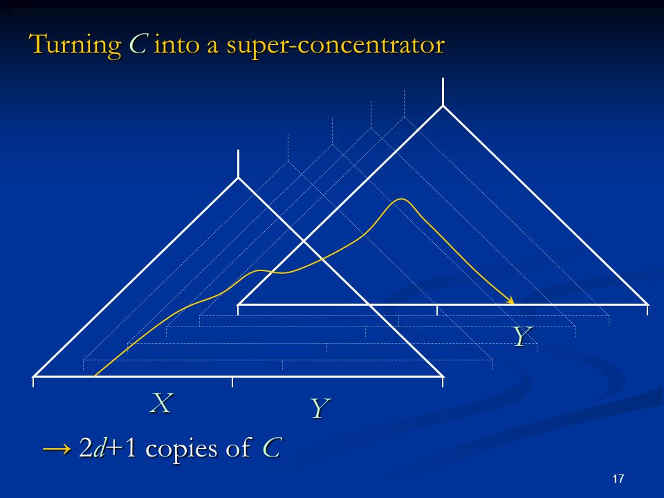 17 X Turning C into a super-concentrator Y Y Y 2d+1 copies of C 2d+1 copies of C