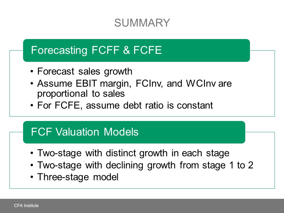 SUMMARY Forecast sales growth Assume EBIT margin, FCInv, and WCInv are proportional to sales For FCFE, assume debt ratio is constant Forecasting FCFF