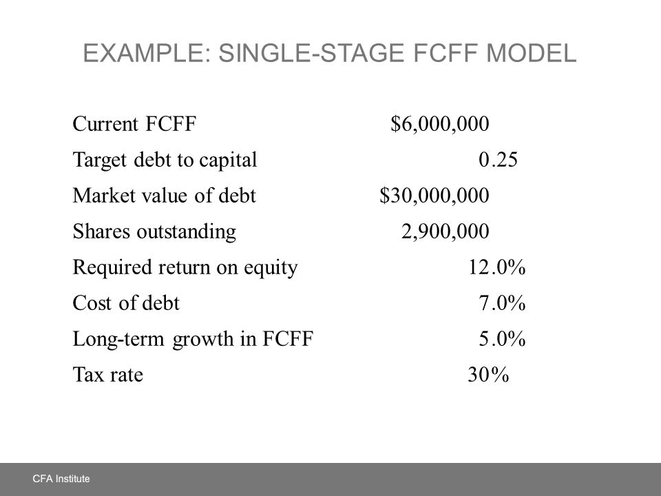 EXAMPLE: SINGLE-STAGE FCFF MODEL Current FCFF $6,000,000 Target debt to capital 0.25 Market value of debt$30,000,000 Shares outstanding 2,900,000 Requ