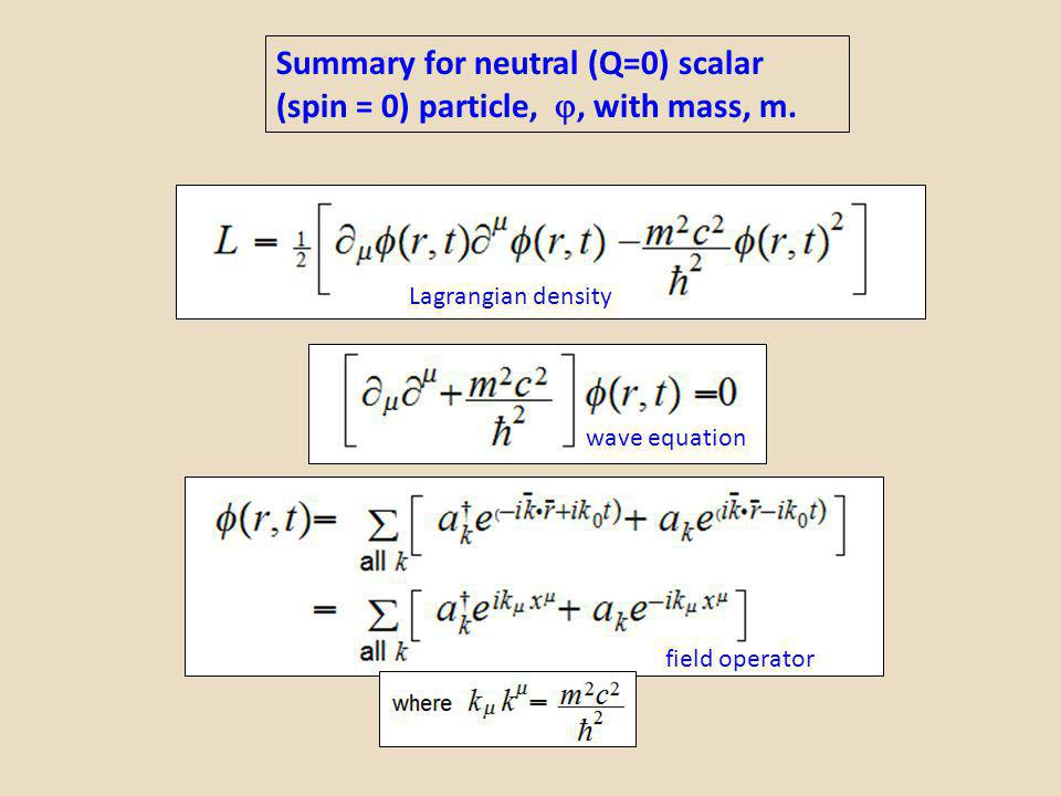 Summary for neutral (Q=0) scalar (spin = 0) particle,, with mass, m. Lagrangian density wave equation field operator