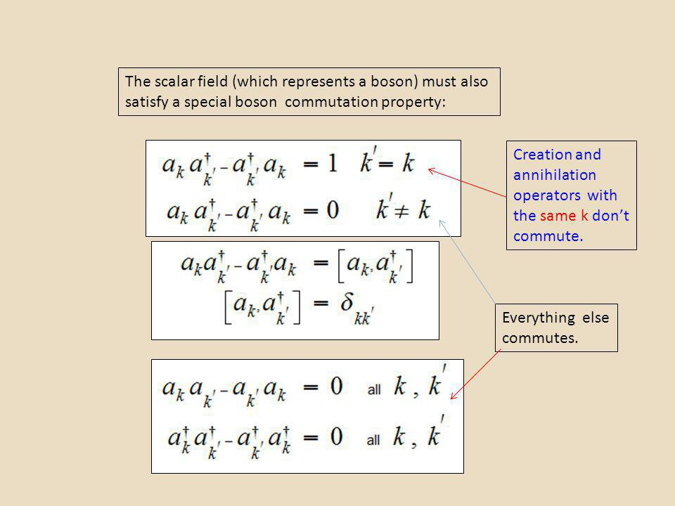 The scalar field (which represents a boson) must also satisfy a special boson commutation property: Creation and annihilation operators with the same