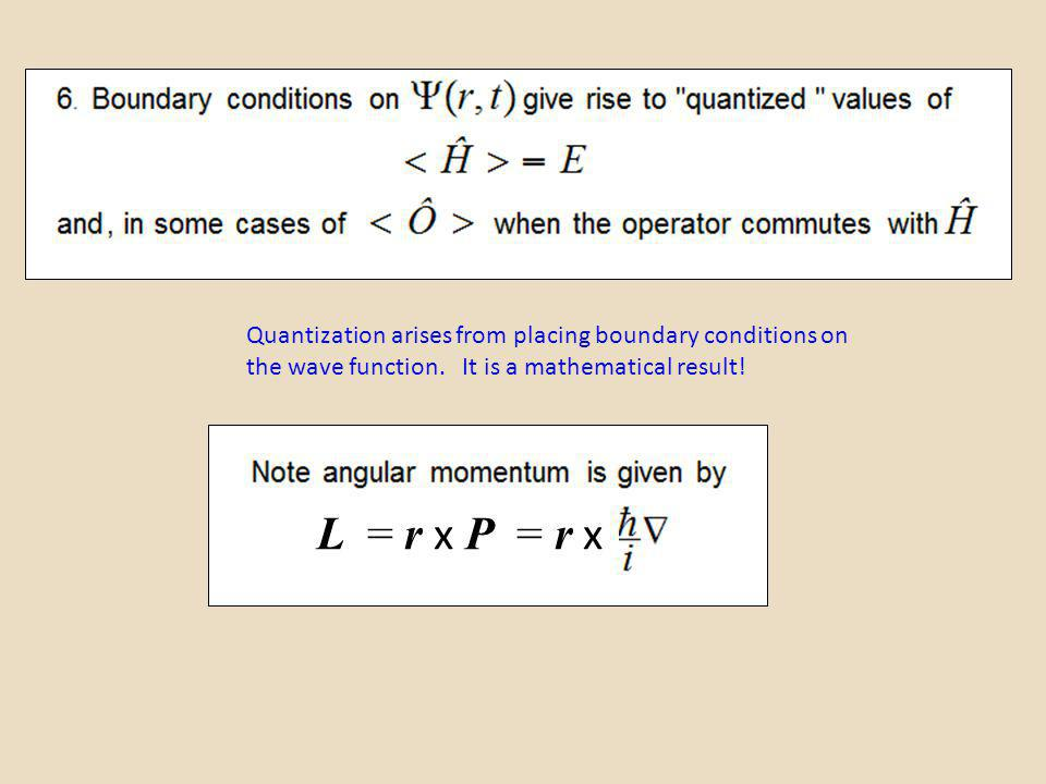 Quantization arises from placing boundary conditions on the wave function. It is a mathematical result! L = r x P = r x