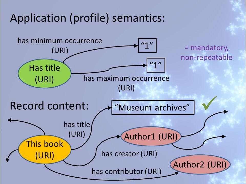 Application (profile) semantics: Has title (URI) has minimum occurrence (URI) 1 1 has maximum occurrence (URI) = mandatory, non-repeatable Record cont
